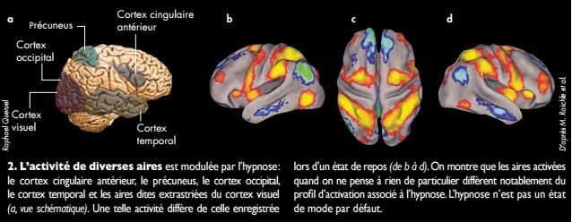 Etat d'Hypnose - Celia Cukier - Issy les Moulineaux